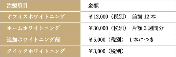 ホワイトニング価格表
